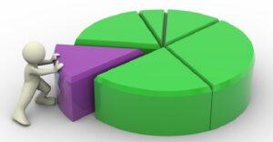 Tìm hiểu về các loại cổ phần trong công ty