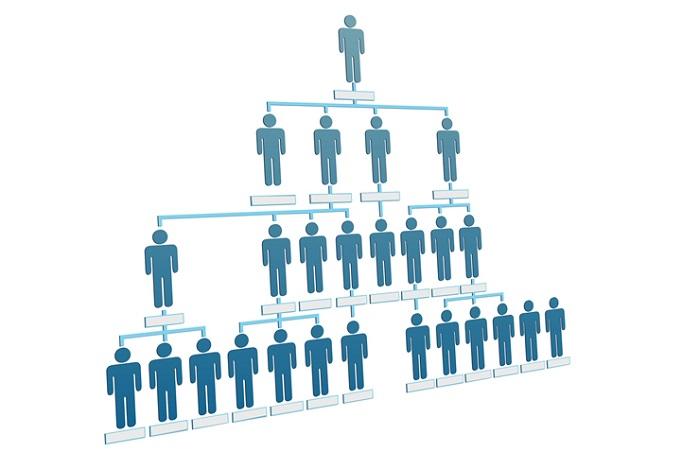 Cơ cấu tổ chức trong doanh nghiệp
