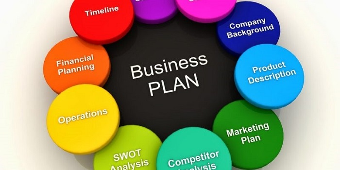 Kê hoạch kinh doanh